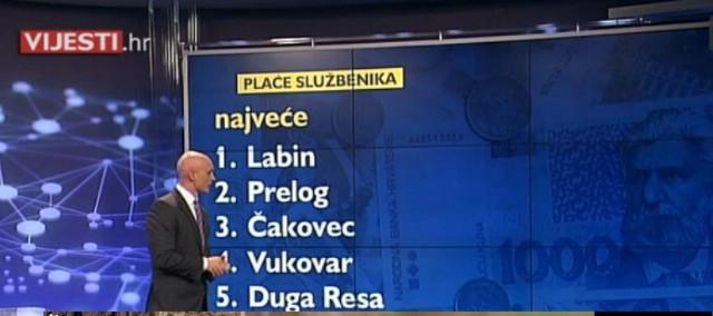 RTL-ovo istraživanje: prvi put donosimo sve plaće gradonačelnika na jednom mjestu!