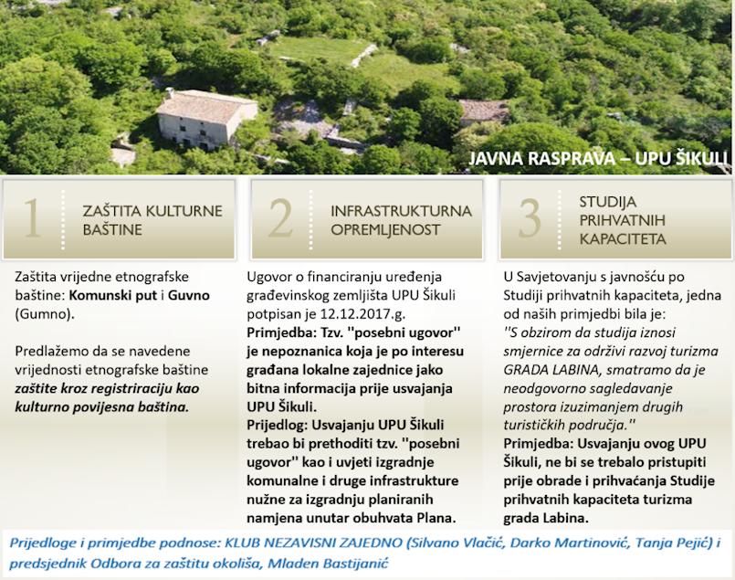 Nezavisni zajedno protiv usvajanja UPU Šikuli prije obrade i prihvaćanja Studije prihvatnih kapaciteta turizma grada Labina