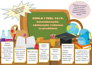 """Udruge žena Sv. Nedelja """"Mendula"""" održavat će se komunikacijsko-edukacijske radionice za predškolce"""