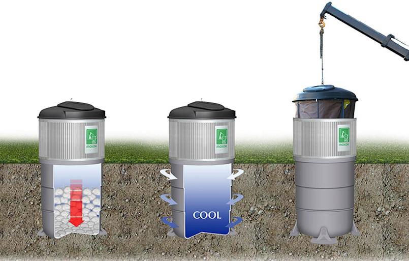 Bacanje hrane u polupodzemne kontejnere za miješani komunalni otpad glavni uzrok neugodnih mirisa