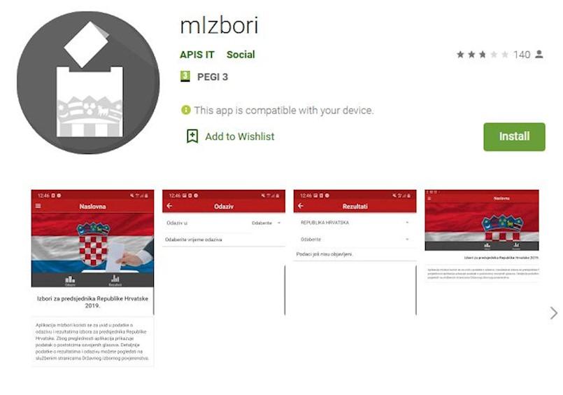 DIP aktivirao mobilne aplikacije za praćenje rezultata glasanja