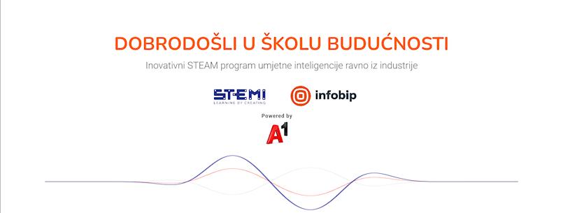 Srednja škola Mate Blažine Labin u pilot projektu Škola budućnosti