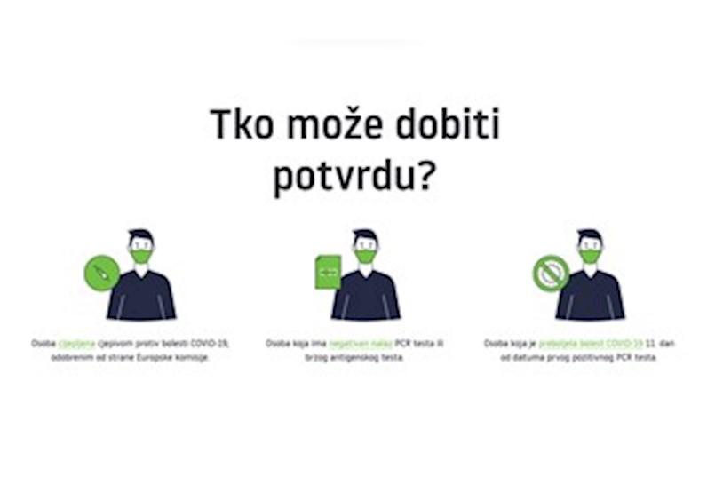 Tko i gdje može dobiti digitalnu COVID potvrdu?