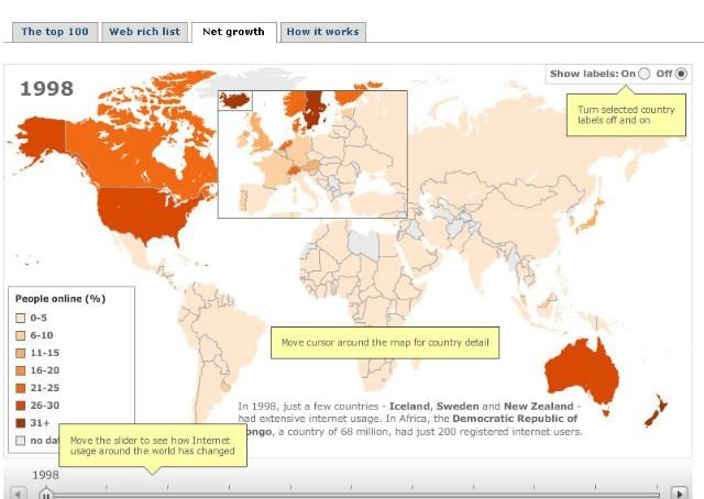100 najvećih sajtova