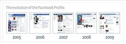 Facebook slavi 5. rođendan