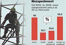 Krajem svibnja u Labinu pad nezaposlenosti od 13.6%