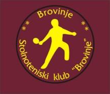 Pet godina od osnutka Stolnoteniskog kluba Brovinje