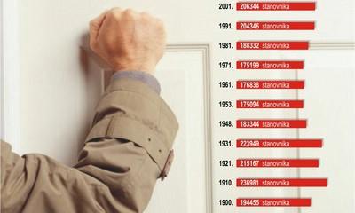 U petak u akciju kreće 712 popisivača: Pripremite se za popis stanovništva!