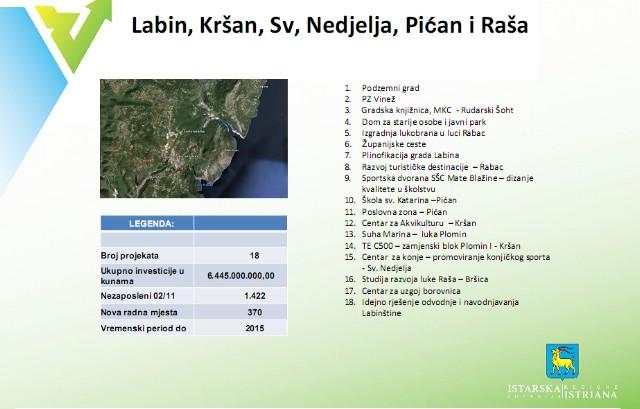 Istra 2015: Na Labinštini 18 projekata, uz ulaganje 6,445 milijardi kuna i 370 radnih mjesta (prezentacija dostupna za preuzimanje)