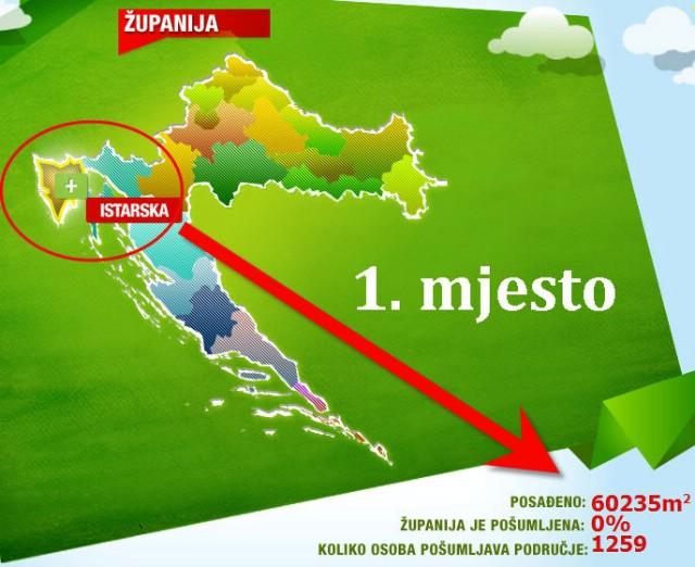 Istra pobjednik igre Zagrebačke banke ''Živim zeleno''