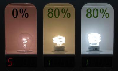 Valter Poropat (IRENA): Upotrebljavajte štedne žarulje, isključujte televizore i računala