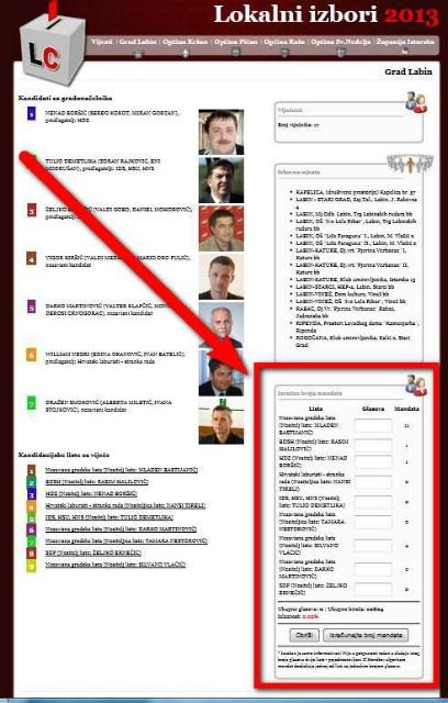 Predvidite rezultat lokalnih izbora s portalom LC Labin.com – web kalkulator za generiranje mandata i postotka odaziva