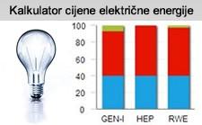 Kalkulator cijene električne energije – izračunajte i planirajte svoju potrošnju
