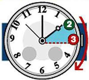 Ljetno računanje vremena - noćas jedan sat unaprijed