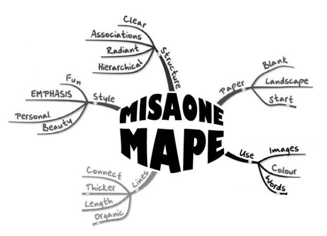 [Najava] Radionica na temu `Misaone mape` u Gradskoj knjižnici Labin
