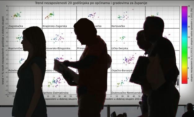 Polovica mladih u Hrvatskoj je bez posla
