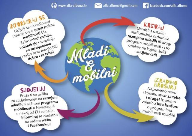 `Mladi i mobilni´ projekt za poticanje mobilnosti mladih u Istarskoj županiji  Radionica Info brošura za mlade
