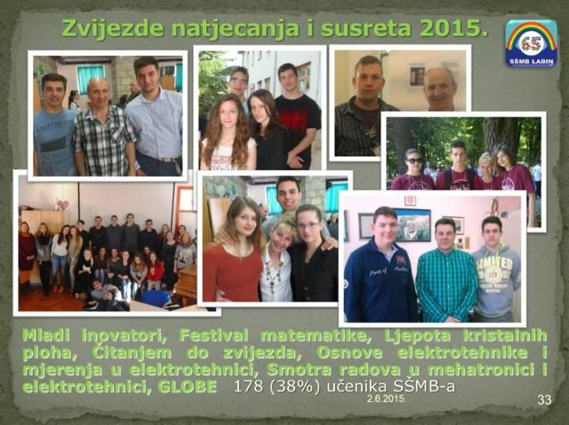 Konačni zbirni rezultati natjecanja, susreta i smotri učenika labinske Srednje škole u 2015. godini