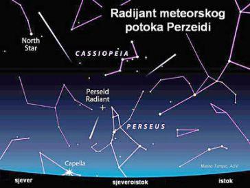 Večeras iznimna astronomska pojava: Suze Svetog Lovre