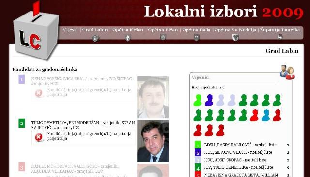 Pregled svih zastupnika u gradskom/općinskom vijeću Grada Labina/općina Labinštine te u skupštini Istarske županije