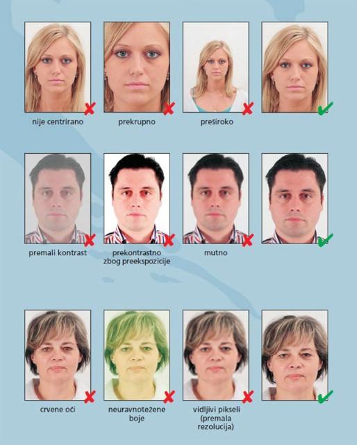 Biometrijska putovnica kao dobitak na lutriji: oboružajte se strpljenjem